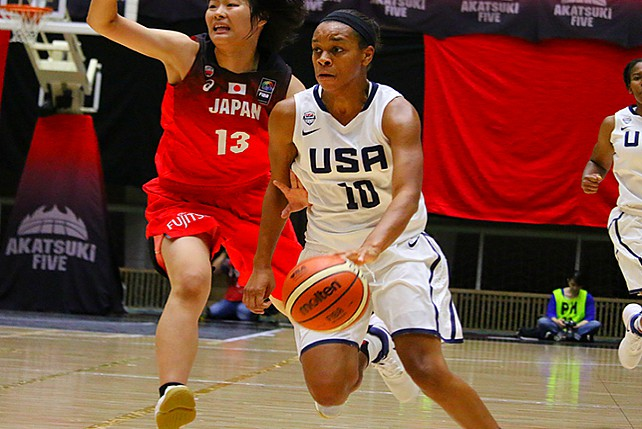 USA U23 Women Beat Japan To Win Four Nations